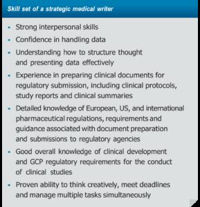 Table Skill Set of Strategic Medical Writer