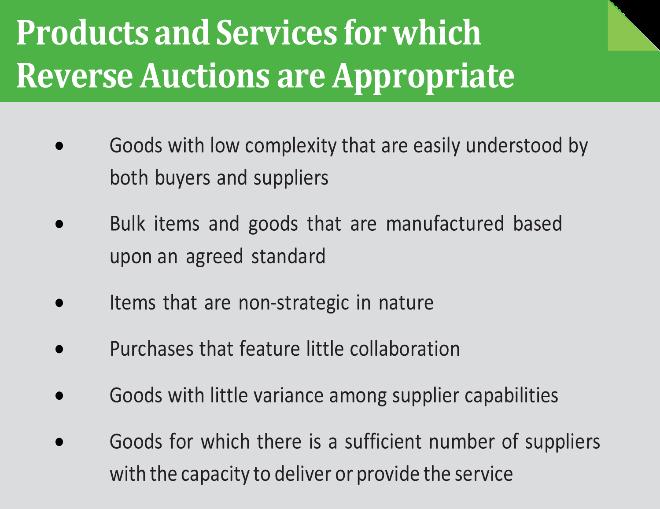 reverse_auctions