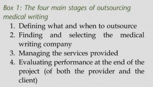 successfully outsourcing medical writing_box1